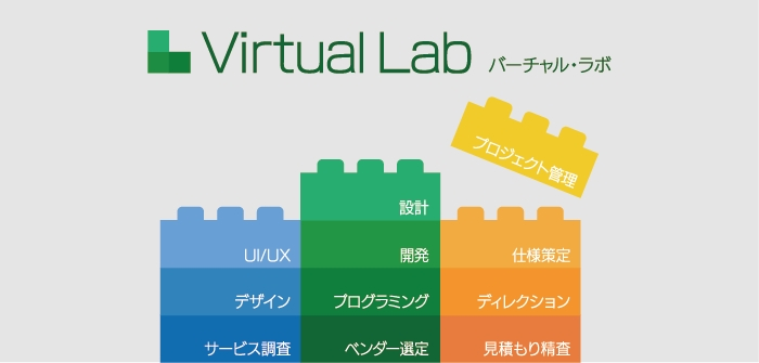 """ウェブインパクト """"1日単位""""でITスペシャリティを提供する新サービス『バーチャル・ラボ』を開始!!"""